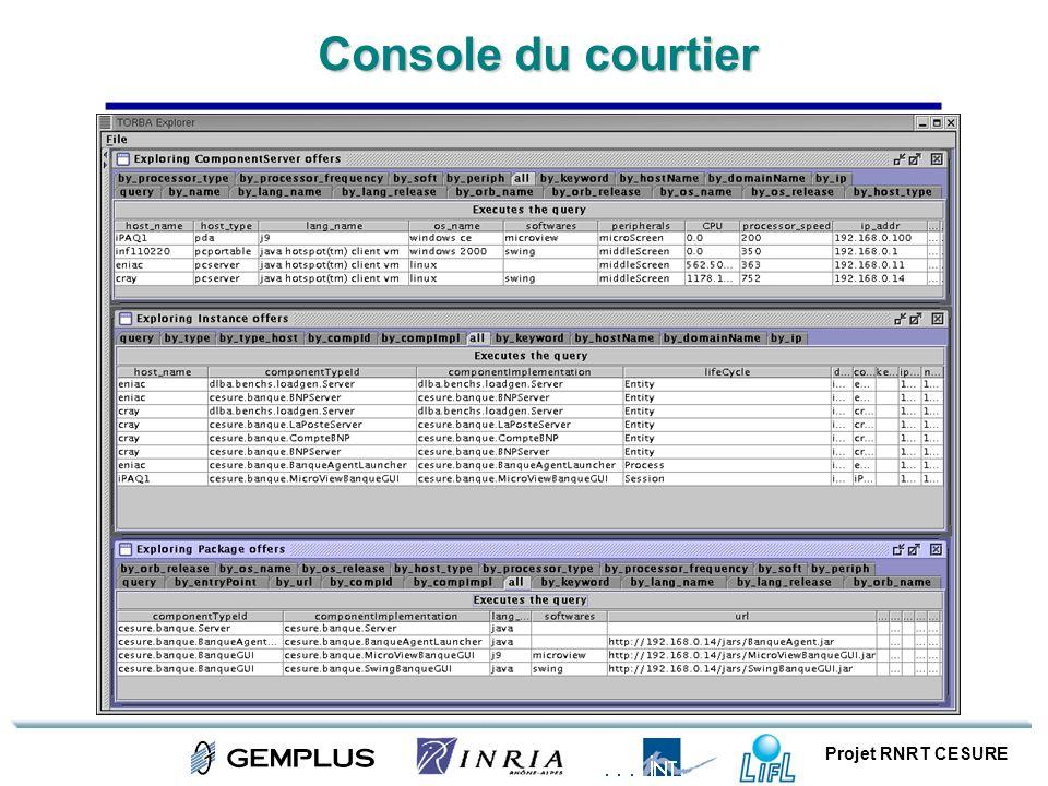 Projet RNRT CESURE Console du courtier