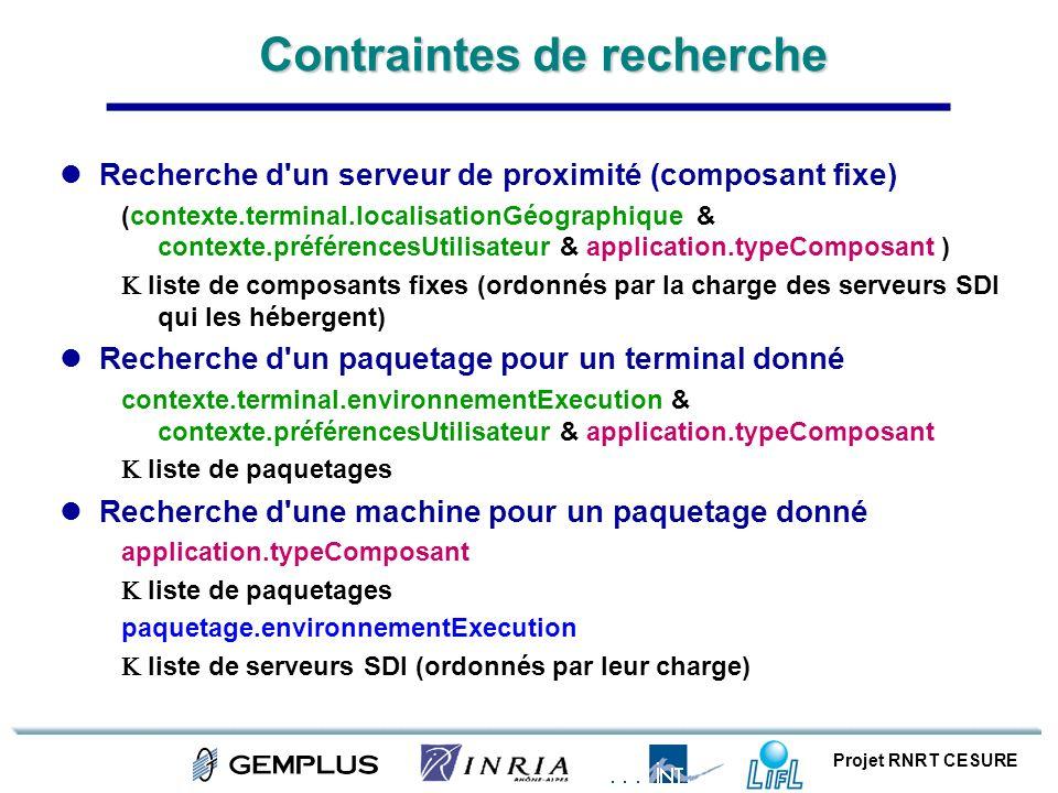 Projet RNRT CESURE Contraintes de recherche Recherche d'un serveur de proximité (composant fixe) (contexte.terminal.localisationGéographique & context