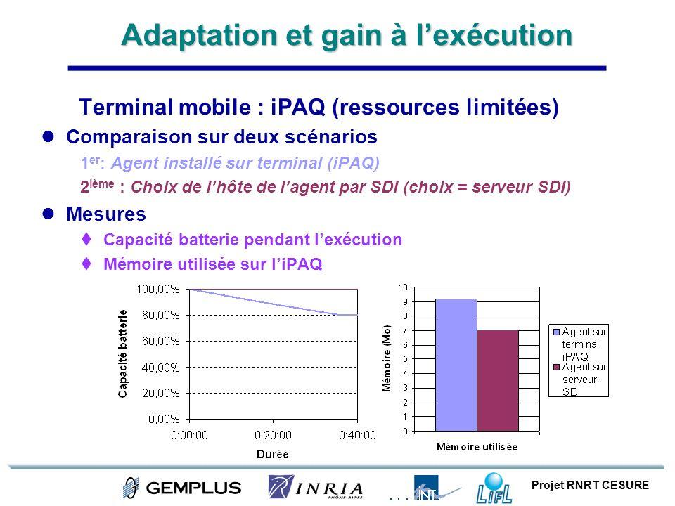 Projet RNRT CESURE Terminal mobile : iPAQ (ressources limitées) Comparaison sur deux scénarios 1 er : Agent installé sur terminal (iPAQ) 2 ième : Choi