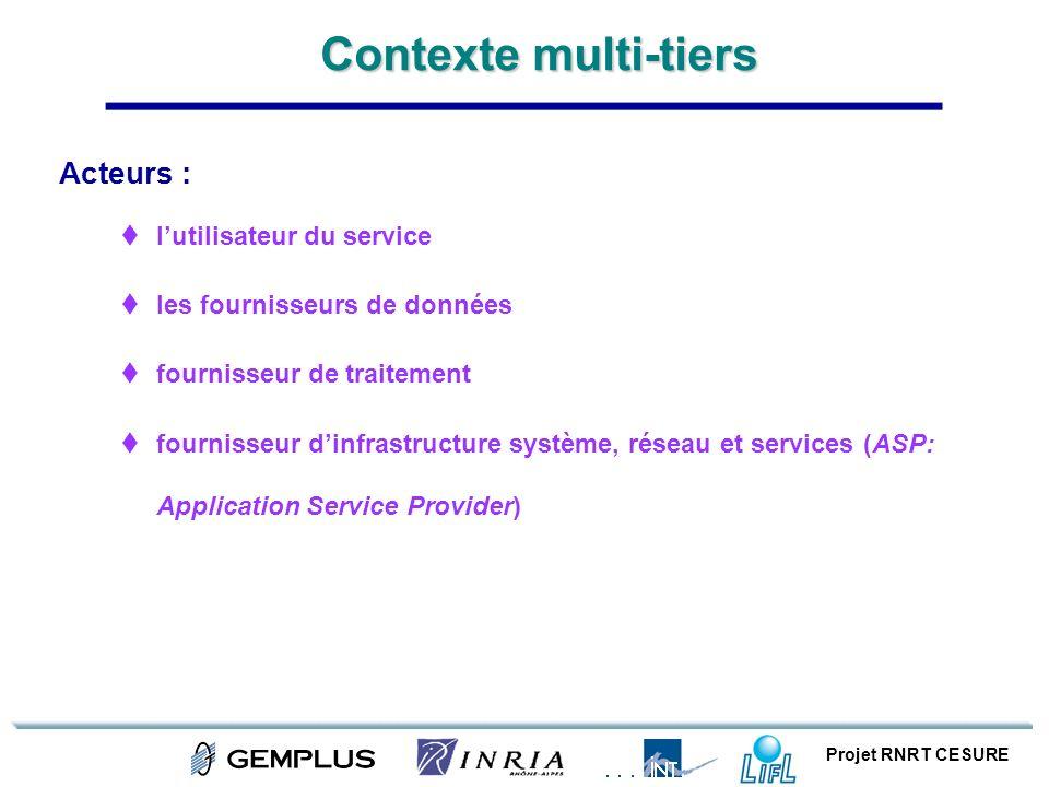 Projet RNRT CESURE Contexte multi-tiers Acteurs : lutilisateur du service les fournisseurs de données fournisseur de traitement fournisseur dinfrastru