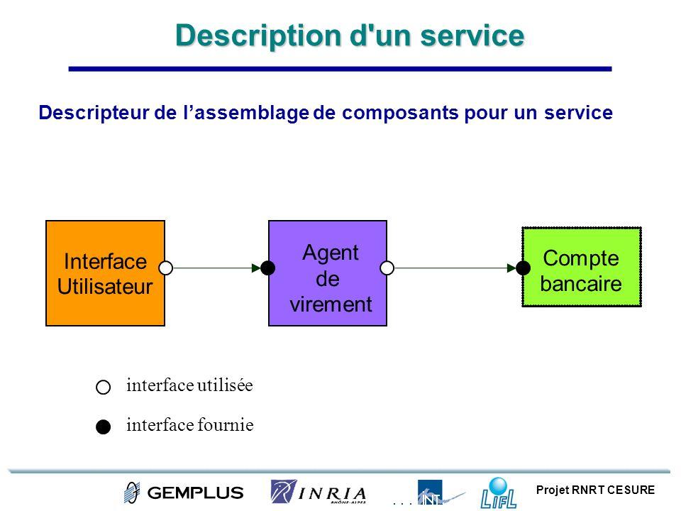 Projet RNRT CESURE Description d'un service Interface Utilisateur Agent de virement Compte bancaire interface utilisée interface fournie Descripteur d