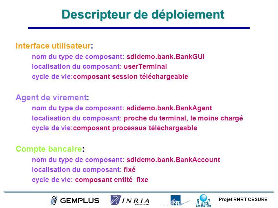 Projet RNRT CESURE Descripteur de déploiement Interface utilisateur: nom du type de composant: sdidemo.bank.BankGUI localisation du composant: userTer
