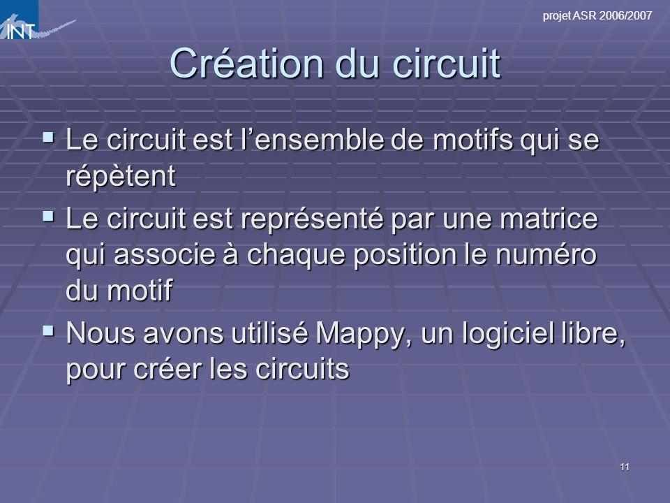 projet ASR 2006/2007 11 Création du circuit Le circuit est lensemble de motifs qui se répètent Le circuit est lensemble de motifs qui se répètent Le c