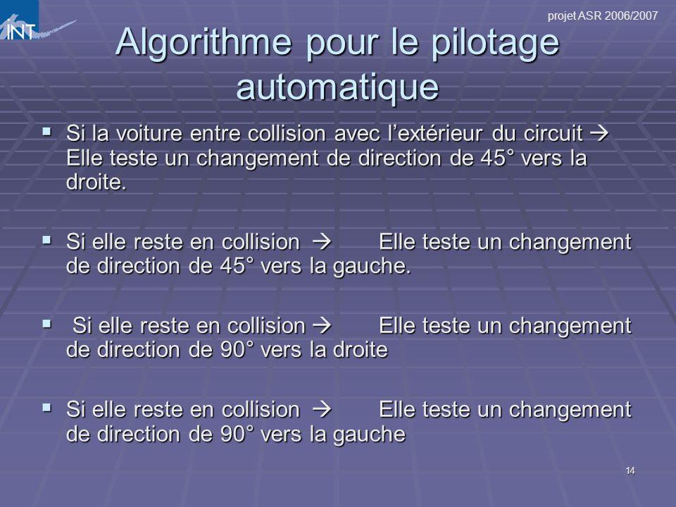 projet ASR 2006/2007 14 Algorithme pour le pilotage automatique Si la voiture entre collision avec lextérieur du circuit Elle teste un changement de d