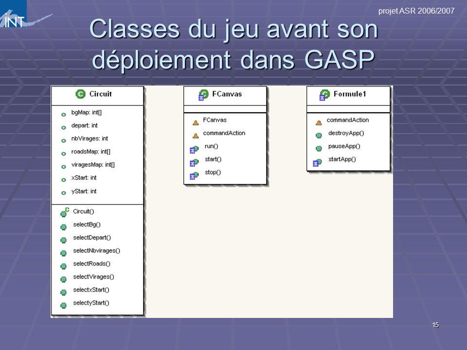 projet ASR 2006/2007 15 Classes du jeu avant son déploiement dans GASP
