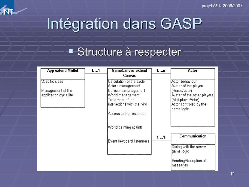 projet ASR 2006/2007 17 Intégration dans GASP Structure à respecter Structure à respecter