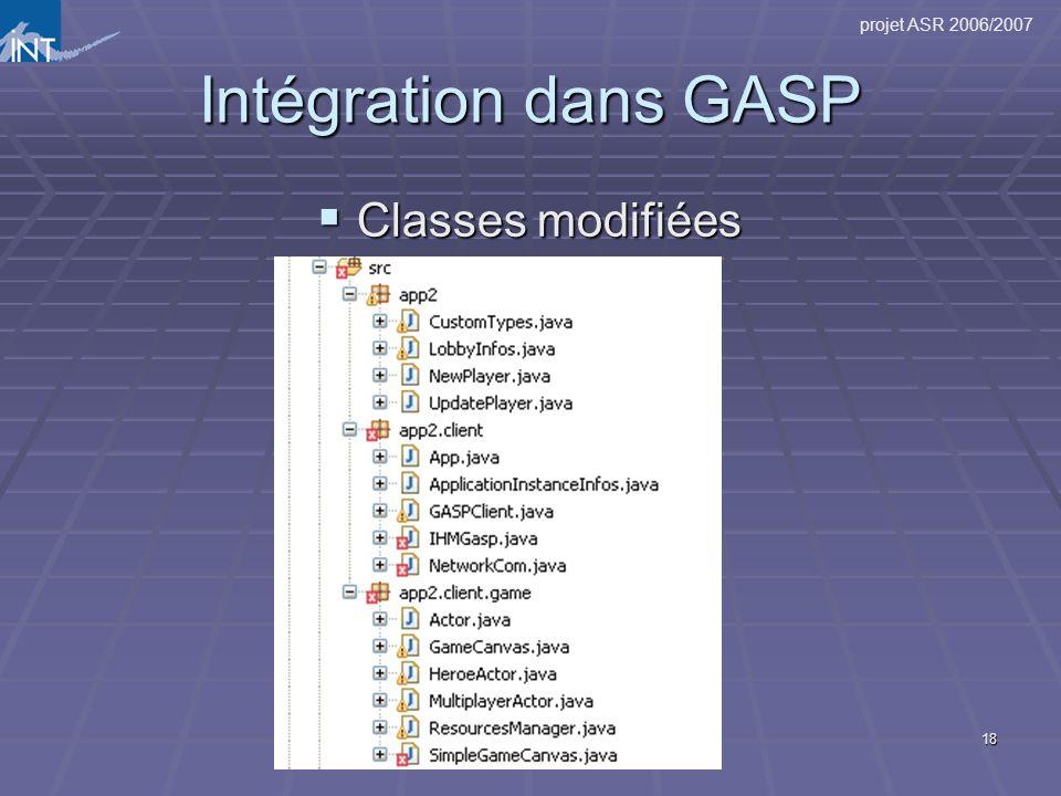 projet ASR 2006/2007 18 Intégration dans GASP Classes modifiées Classes modifiées
