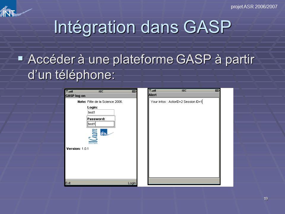 projet ASR 2006/2007 19 Intégration dans GASP Accéder à une plateforme GASP à partir dun téléphone: Accéder à une plateforme GASP à partir dun télépho