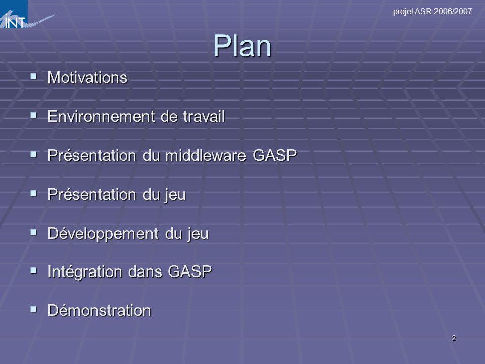 projet ASR 2006/2007 2 Plan Motivations Motivations Environnement de travail Environnement de travail Présentation du middleware GASP Présentation du