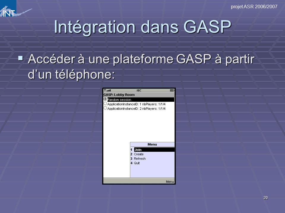 projet ASR 2006/2007 20 Intégration dans GASP Accéder à une plateforme GASP à partir dun téléphone: Accéder à une plateforme GASP à partir dun télépho