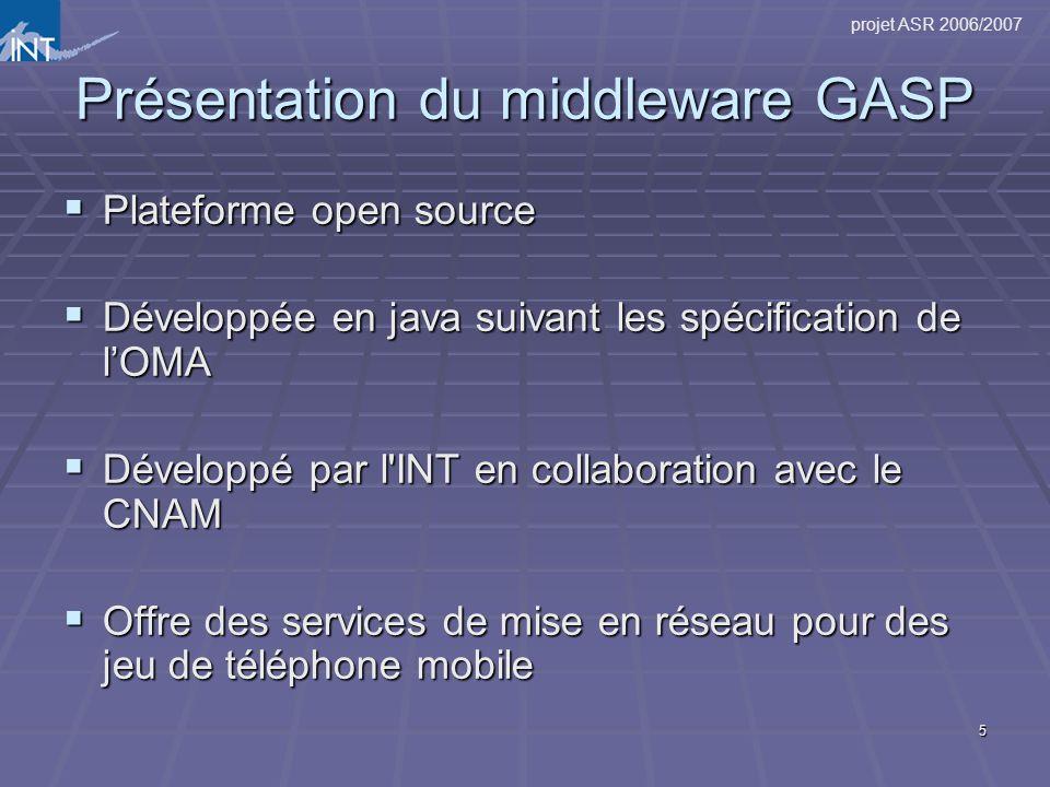 projet ASR 2006/2007 5 Présentation du middleware GASP Plateforme open source Plateforme open source Développée en java suivant les spécification de l