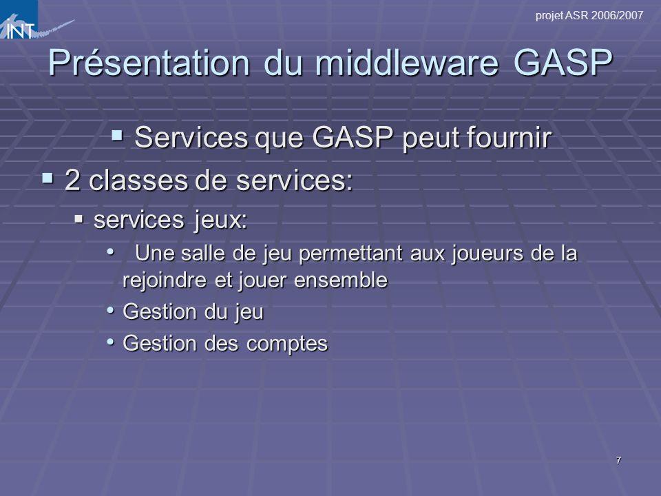 projet ASR 2006/2007 7 Présentation du middleware GASP Services que GASP peut fournir Services que GASP peut fournir 2 classes de services: 2 classes