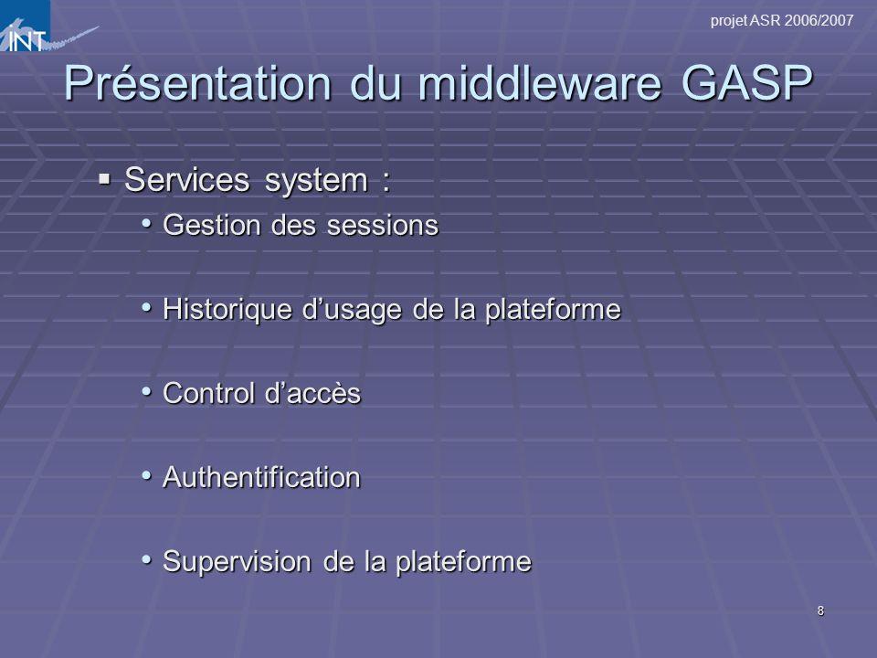 projet ASR 2006/2007 8 Présentation du middleware GASP Services system : Services system : Gestion des sessions Gestion des sessions Historique dusage