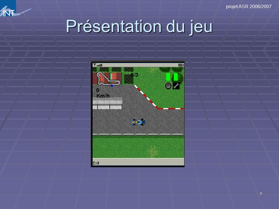 projet ASR 2006/2007 9 Présentation du jeu