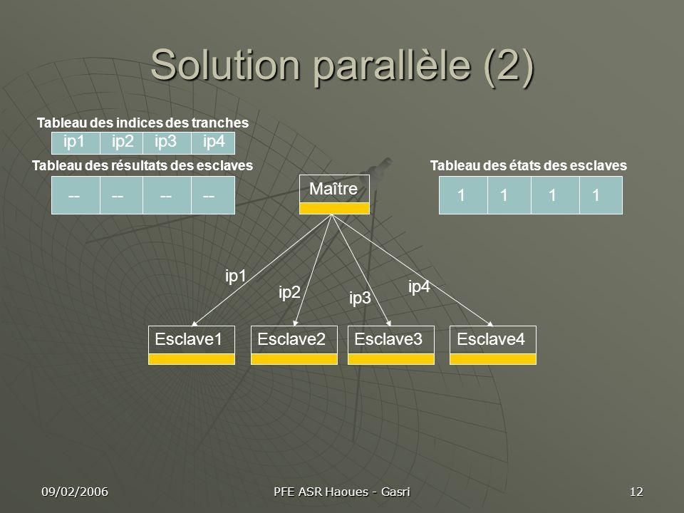 09/02/2006 PFE ASR Haoues - Gasri 12 Solution parallèle (2) Maître Esclave1Esclave2Esclave3Esclave4 Tableau des états des esclavesTableau des résultat