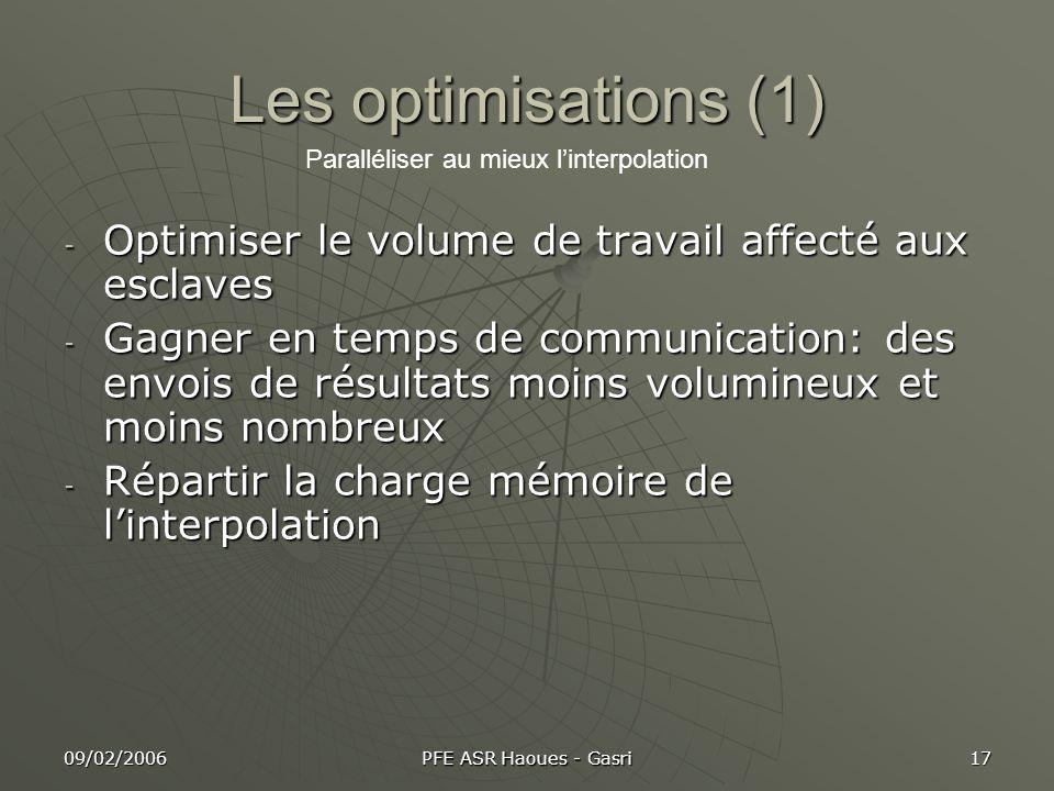 09/02/2006 PFE ASR Haoues - Gasri 17 Les optimisations (1) - Optimiser le volume de travail affecté aux esclaves - Gagner en temps de communication: d