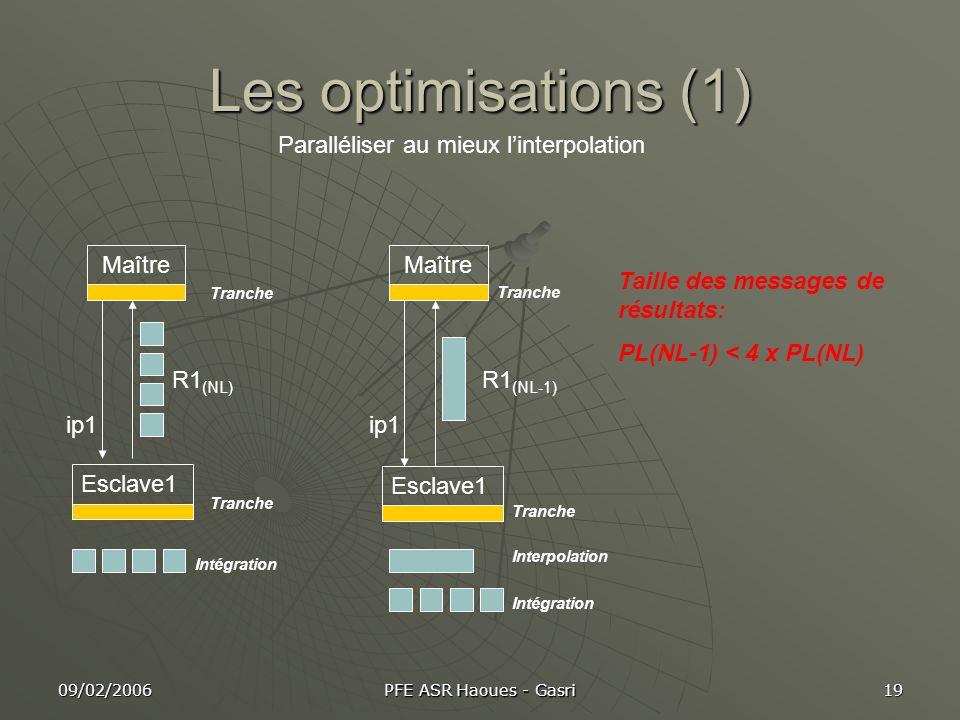 09/02/2006 PFE ASR Haoues - Gasri 19 Les optimisations (1) Paralléliser au mieux linterpolation Maître Esclave1 ip1 Tranche R1 (NL) Maître Esclave1 In