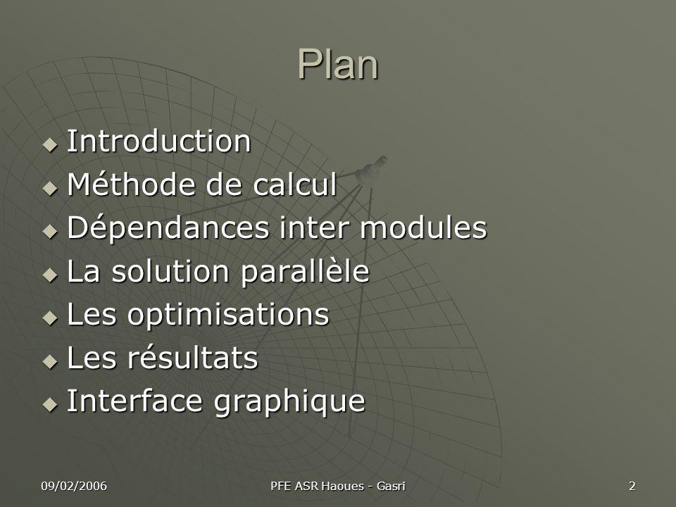 Introduction Objectif : calcul du champ rayonné par une antenne à réflecteur.