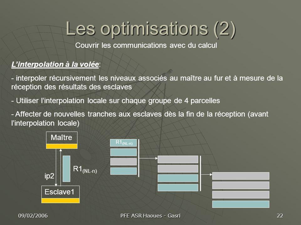 09/02/2006 PFE ASR Haoues - Gasri 22 Les optimisations (2) Couvrir les communications avec du calcul Linterpolation à la volée: - interpoler récursive