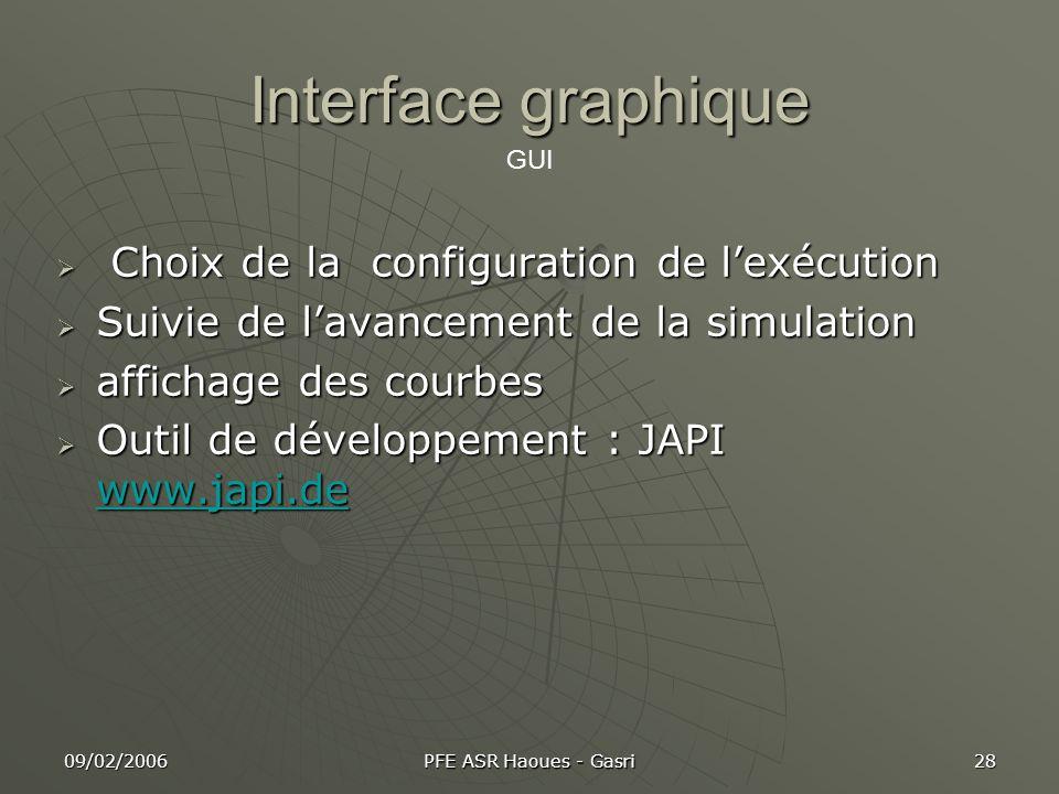 09/02/2006 PFE ASR Haoues - Gasri 28 Interface graphique Choix de la configuration de lexécution Choix de la configuration de lexécution Suivie de lav