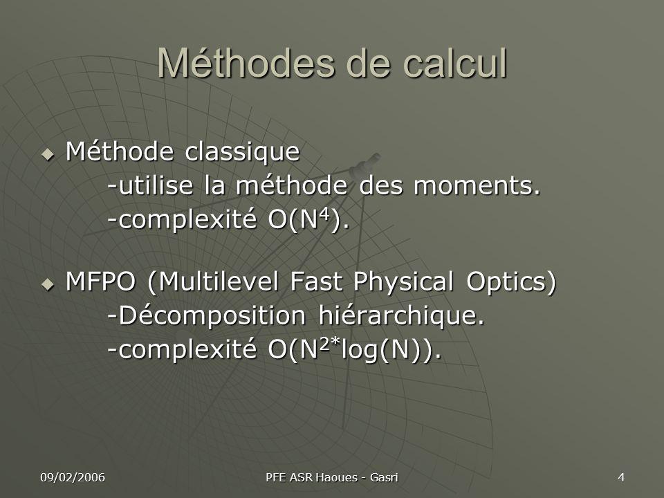 09/02/2006 PFE ASR Haoues - Gasri 4 Méthodes de calcul Méthode classique Méthode classique -utilise la méthode des moments. -utilise la méthode des mo