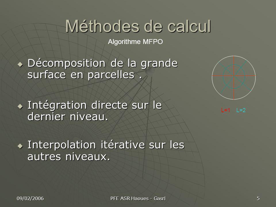 09/02/2006 PFE ASR Haoues - Gasri 6 Méthodes de calcul Initialisation des paramètres Calcul de lintégrale du niveau NL Interpolation niveau N-1 niveau 0 .