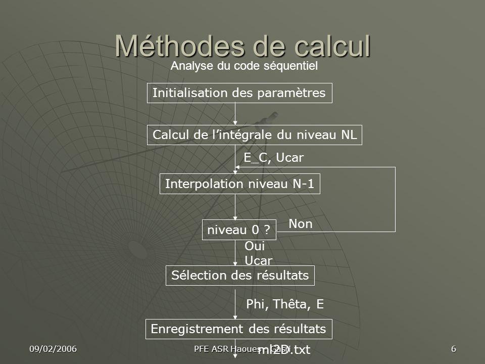 09/02/2006 PFE ASR Haoues - Gasri 6 Méthodes de calcul Initialisation des paramètres Calcul de lintégrale du niveau NL Interpolation niveau N-1 niveau