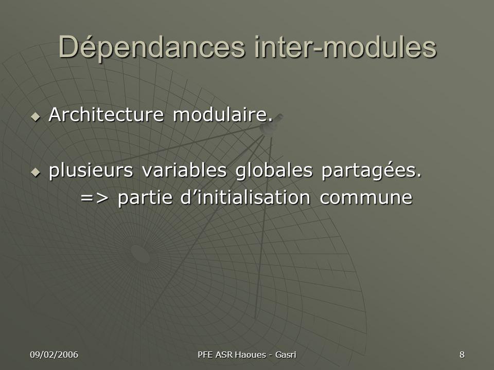 09/02/2006 PFE ASR Haoues - Gasri 8 Dépendances inter-modules Architecture modulaire. Architecture modulaire. plusieurs variables globales partagées.