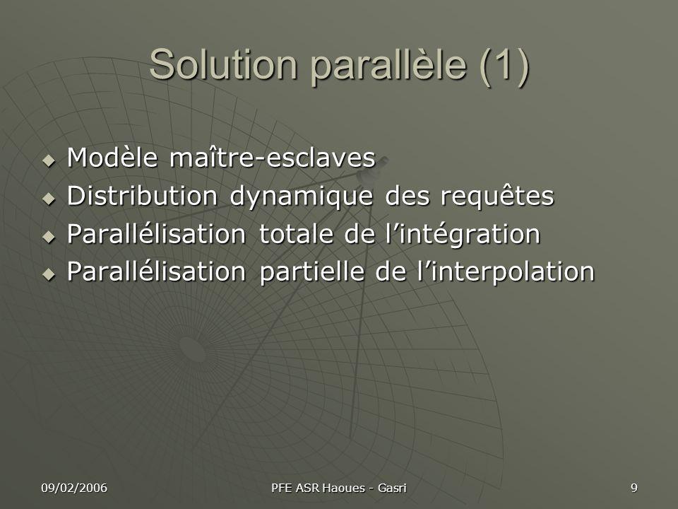 09/02/2006 PFE ASR Haoues - Gasri 9 Solution parallèle (1) Modèle maître-esclaves Modèle maître-esclaves Distribution dynamique des requêtes Distribut