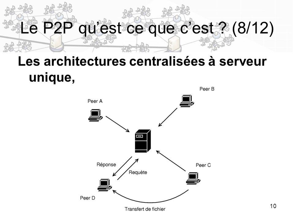 10 Le P2P quest ce que cest ? (8/12) Les architectures centralisées à serveur unique,
