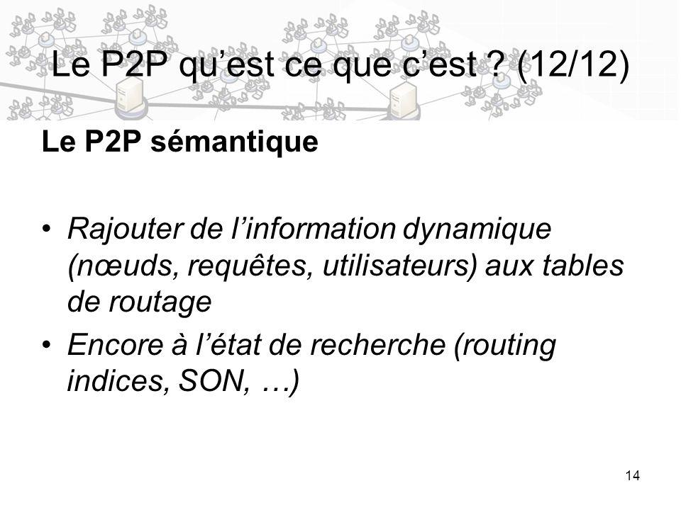 14 Le P2P quest ce que cest ? (12/12) Le P2P sémantique Rajouter de linformation dynamique (nœuds, requêtes, utilisateurs) aux tables de routage Encor
