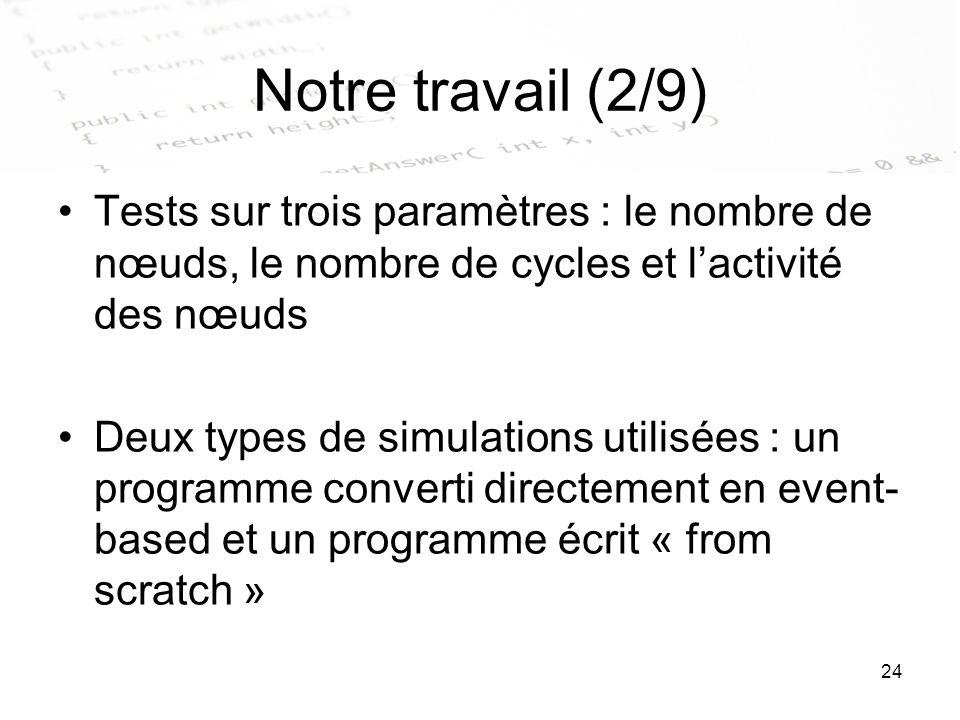 24 Notre travail (2/9) Tests sur trois paramètres : le nombre de nœuds, le nombre de cycles et lactivité des nœuds Deux types de simulations utilisées