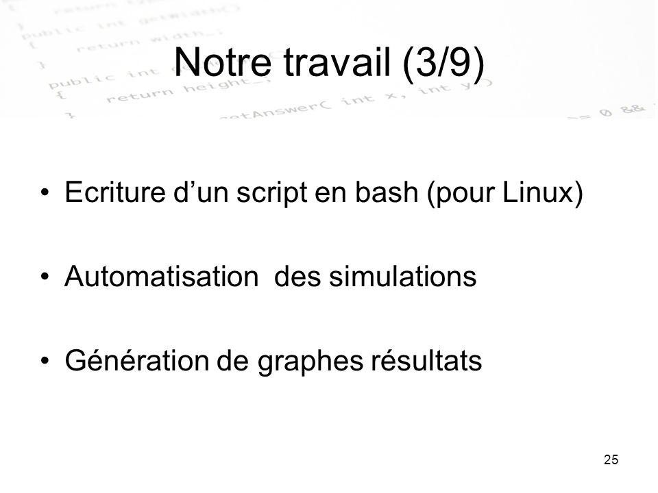 25 Notre travail (3/9) Ecriture dun script en bash (pour Linux) Automatisation des simulations Génération de graphes résultats