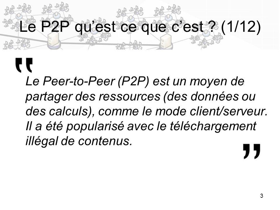 3 Le P2P quest ce que cest ? (1/12) Le Peer-to-Peer (P2P) est un moyen de partager des ressources (des données ou des calculs), comme le mode client/s