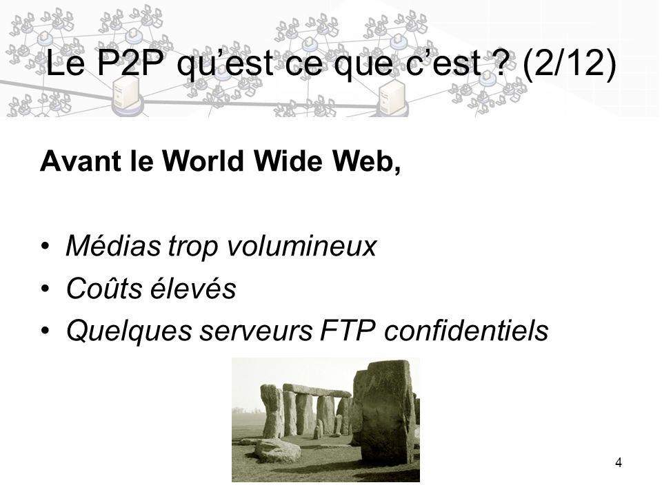 4 Le P2P quest ce que cest ? (2/12) Avant le World Wide Web, Médias trop volumineux Coûts élevés Quelques serveurs FTP confidentiels