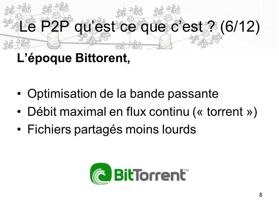 8 Le P2P quest ce que cest ? (6/12) Lépoque Bittorent, Optimisation de la bande passante Débit maximal en flux continu (« torrent ») Fichiers partagés