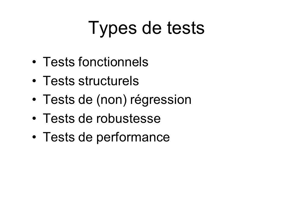 Les limites du test Lespace des entrées Les séquences dexécution Sensibilité aux fautes