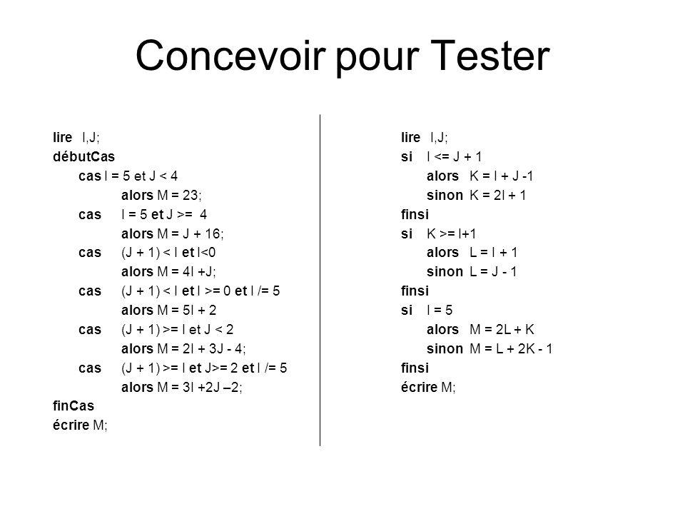 Le test en orienté objet Linteraction de méthodes (individuellement correctes) de classes et sous-classes peut générer des erreurs.