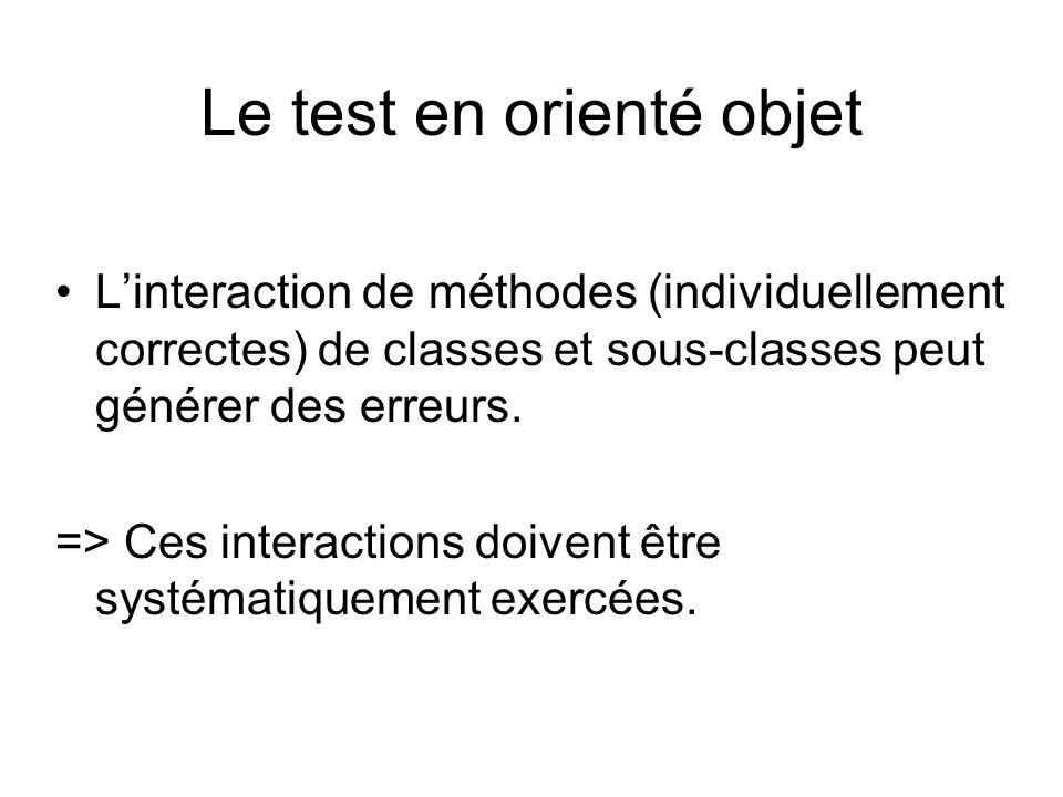 Le test en orienté objet Omettre de tester les interactions dune méthode redéfinie dans la hierarchie de classe est facile.