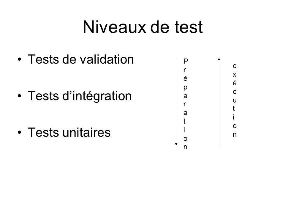 Niveaux de test- chaque (sub)system Tests de validation Tests dintégration Tests unitaire PréparationPréparation exécutionexécution System Subsystem
