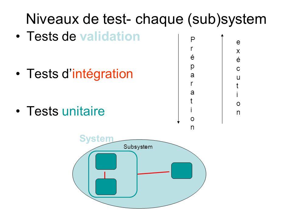 Types de tests Tests fonctionnels Tests structurels Tests de (non) régression Tests de robustesse Tests de performance