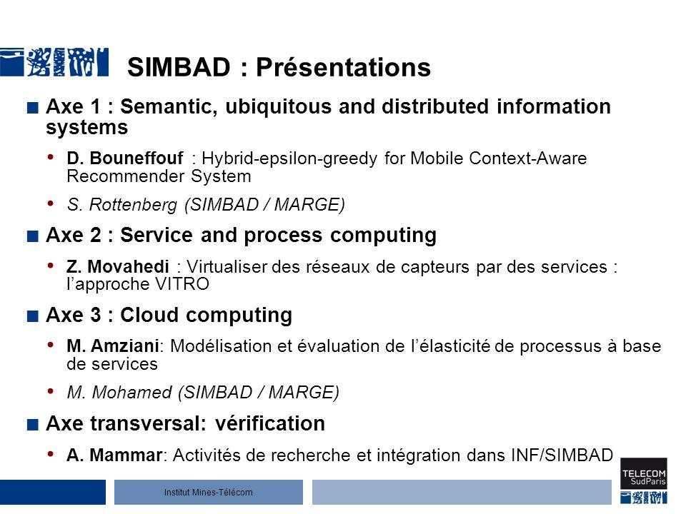 Institut Mines-Télécom Cloud Computing Provisioning de services dans le PaaS Analyse et allocation des ressources PaaS et IaaS (S. Yangui) Déploiement