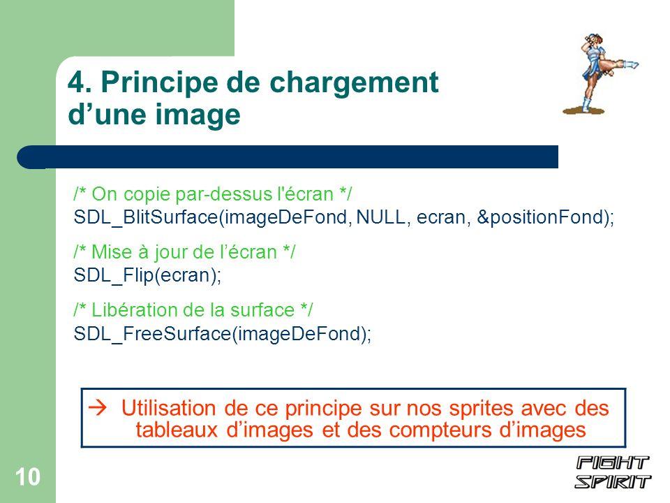 10 4. Principe de chargement dune image /* On copie par-dessus l'écran */ SDL_BlitSurface(imageDeFond, NULL, ecran, &positionFond); /* Mise à jour de