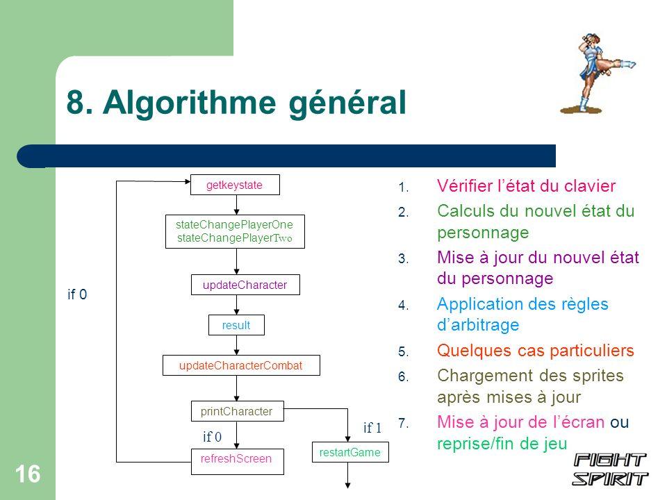 16 8. Algorithme général 1. Vérifier létat du clavier 2. Calculs du nouvel état du personnage 3. Mise à jour du nouvel état du personnage 4. Applicati
