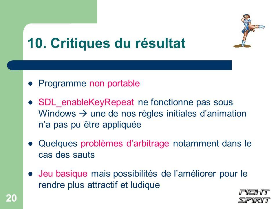 20 10. Critiques du résultat Programme non portable SDL_enableKeyRepeat ne fonctionne pas sous Windows une de nos règles initiales danimation na pas p