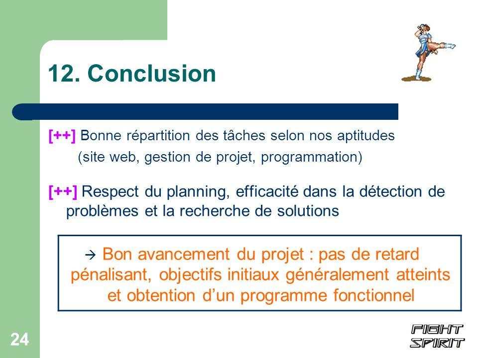 24 12. Conclusion [++] Bonne répartition des tâches selon nos aptitudes (site web, gestion de projet, programmation) [++] Respect du planning, efficac