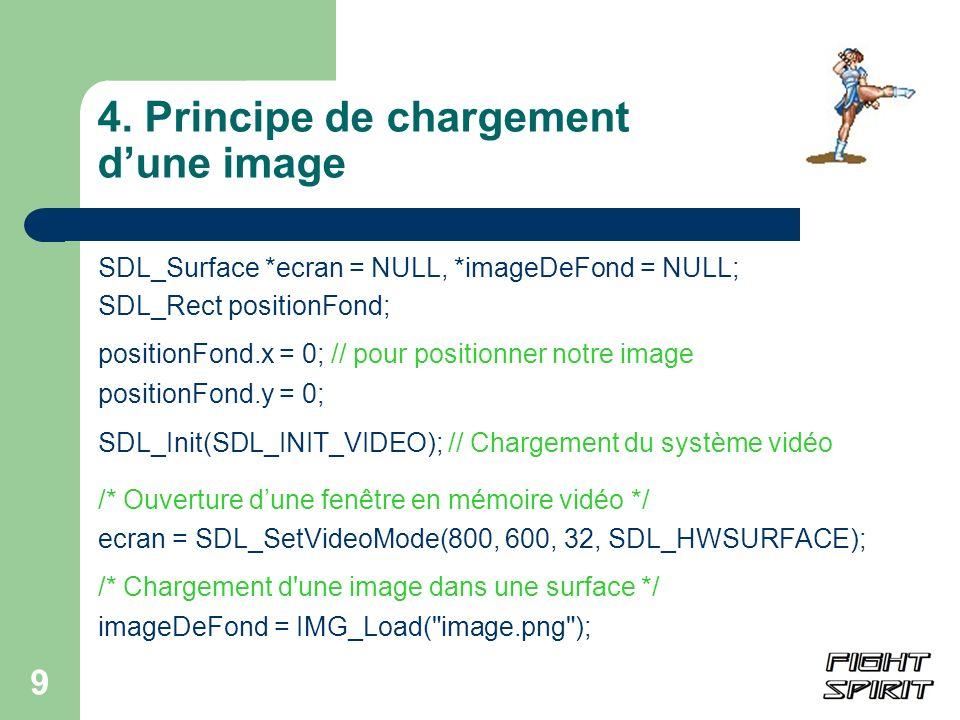 9 4. Principe de chargement dune image SDL_Surface *ecran = NULL, *imageDeFond = NULL; SDL_Rect positionFond; positionFond.x = 0; // pour positionner