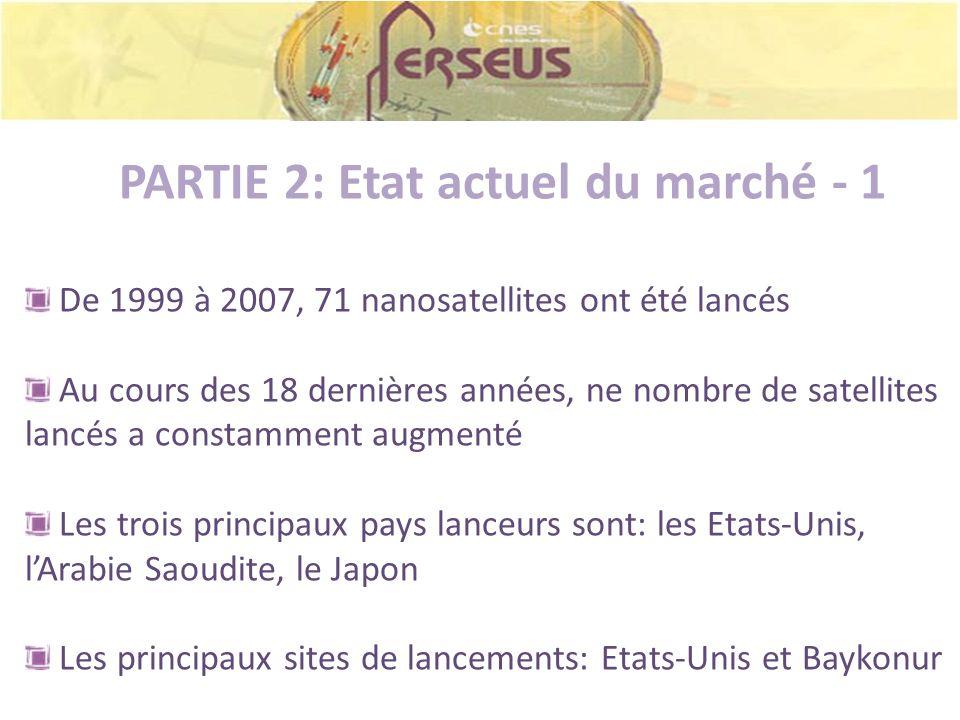 PARTIE 2: Etat actuel du marché - 1 De 1999 à 2007, 71 nanosatellites ont été lancés Au cours des 18 dernières années, ne nombre de satellites lancés