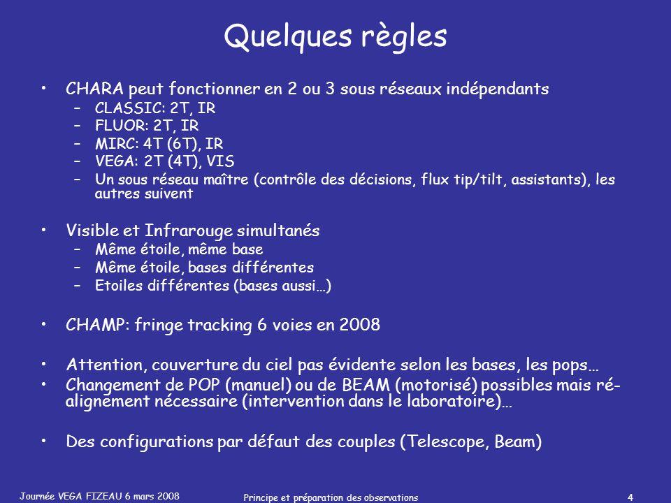 Journée VEGA FIZEAU 6 mars 2008 Principe et préparation des observations4 Quelques règles CHARA peut fonctionner en 2 ou 3 sous réseaux indépendants –