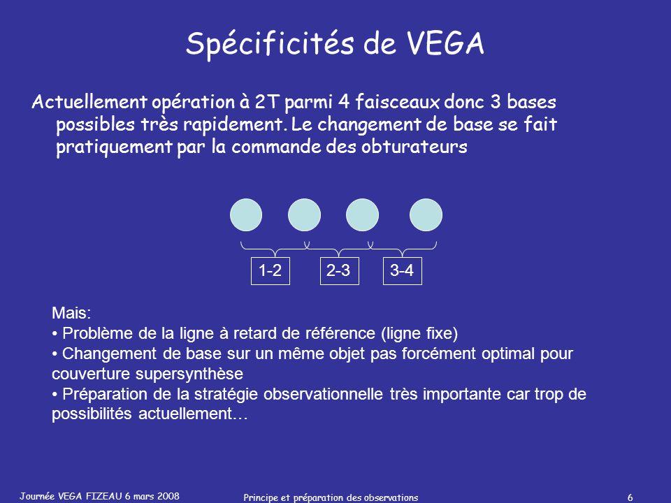 Journée VEGA FIZEAU 6 mars 2008 Principe et préparation des observations6 Spécificités de VEGA Actuellement opération à 2T parmi 4 faisceaux donc 3 bases possibles très rapidement.